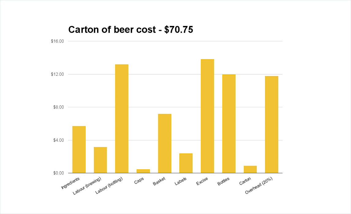 carton_of_beer_cost