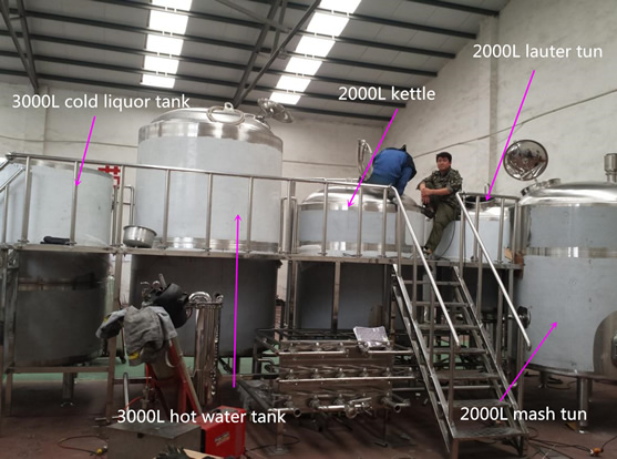 brewery_setup